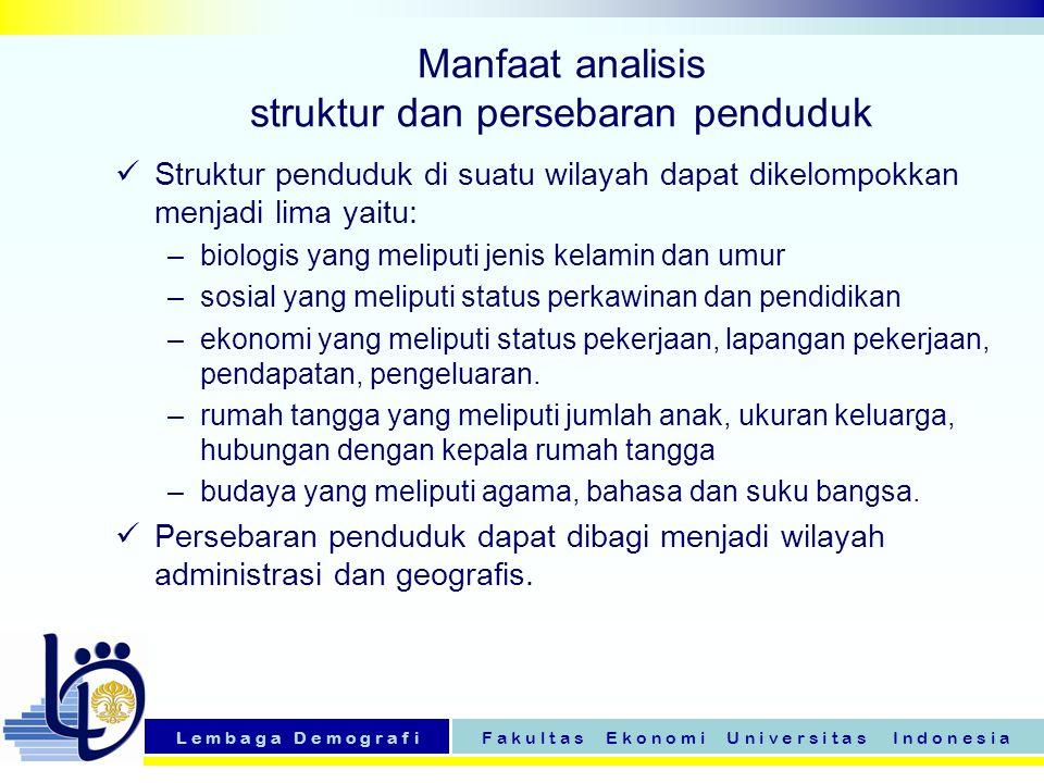 Manfaat analisis struktur dan persebaran penduduk