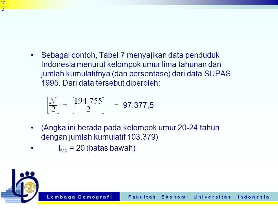 Sebagai contoh, Tabel 7 menyajikan data penduduk Indonesia menurut kelompok umur lima tahunan dan jumlah kumulatifnya (dan persentase) dari data SUPAS 1995. Dari data tersebut diperoleh: