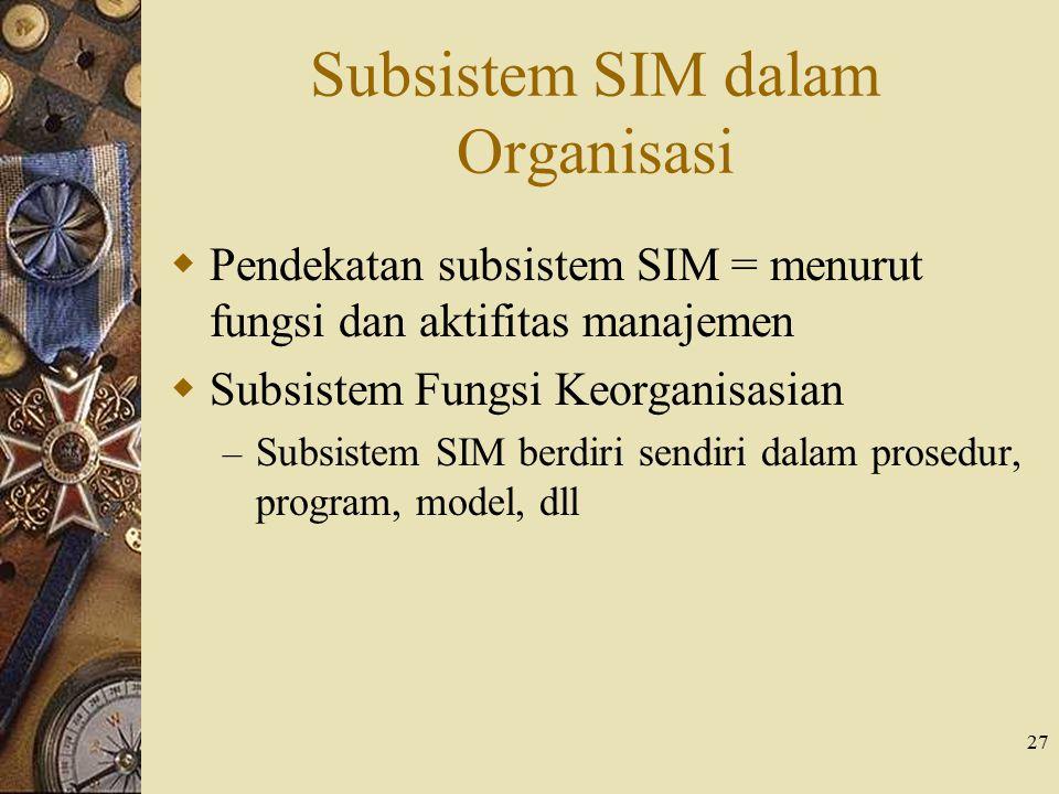 Subsistem SIM dalam Organisasi