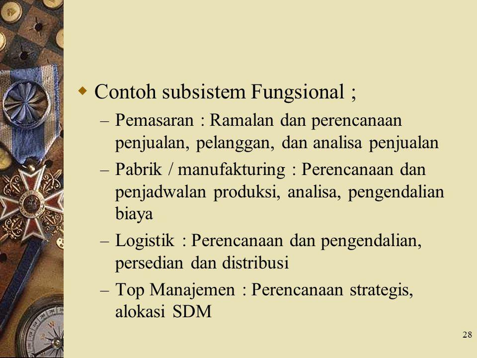 Contoh subsistem Fungsional ;