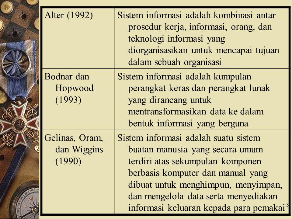 Alter (1992)