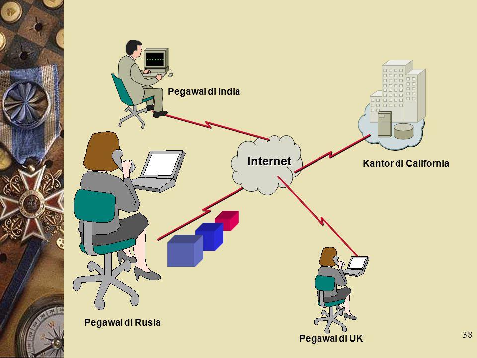 Internet Pegawai di India Kantor di California Pegawai di Rusia