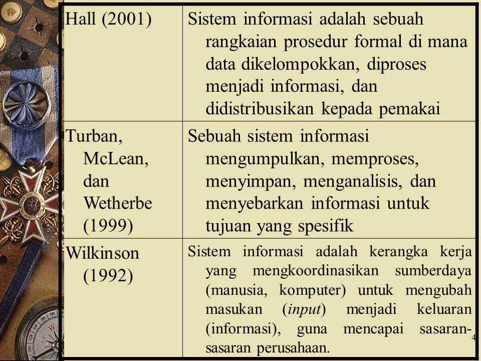 Turban, McLean, dan Wetherbe (1999)