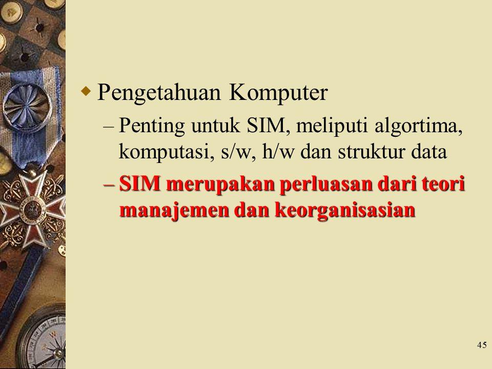 Pengetahuan Komputer Penting untuk SIM, meliputi algortima, komputasi, s/w, h/w dan struktur data.