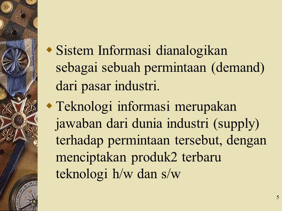 Sistem Informasi dianalogikan sebagai sebuah permintaan (demand) dari pasar industri.