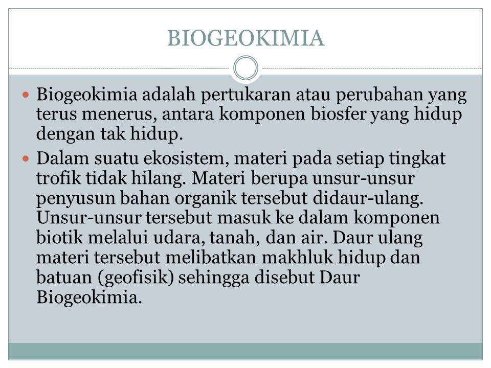BIOGEOKIMIA Biogeokimia adalah pertukaran atau perubahan yang terus menerus, antara komponen biosfer yang hidup dengan tak hidup.