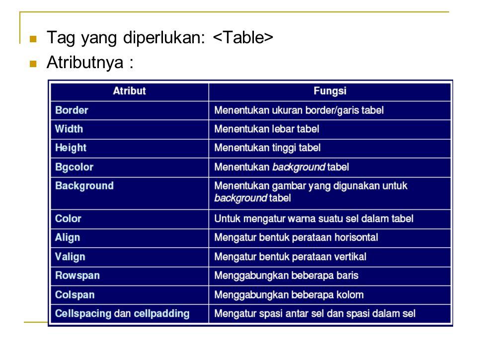 Tag yang diperlukan: <Table>