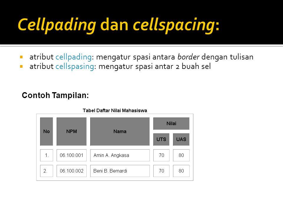 Cellpading dan cellspacing: