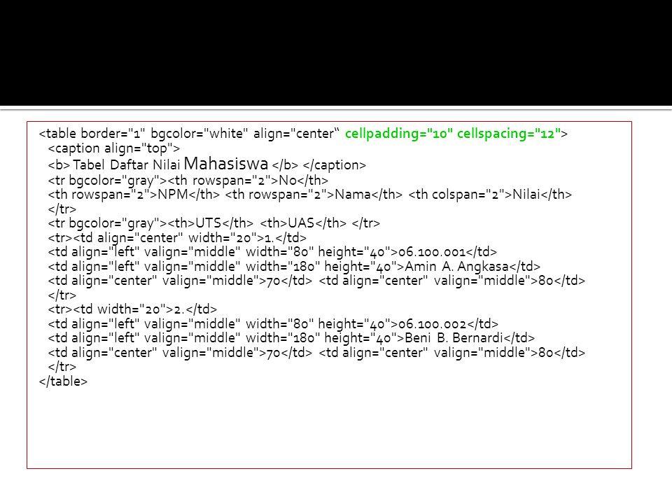 Script HTML: <table border= 1 bgcolor= white align= center cellpadding= 10 cellspacing= 12 > <caption align= top >
