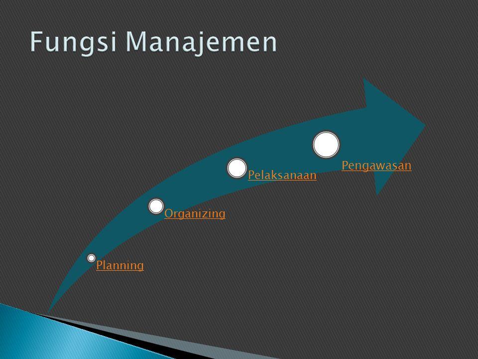 Fungsi Manajemen Planning Organizing Pelaksanaan Pengawasan