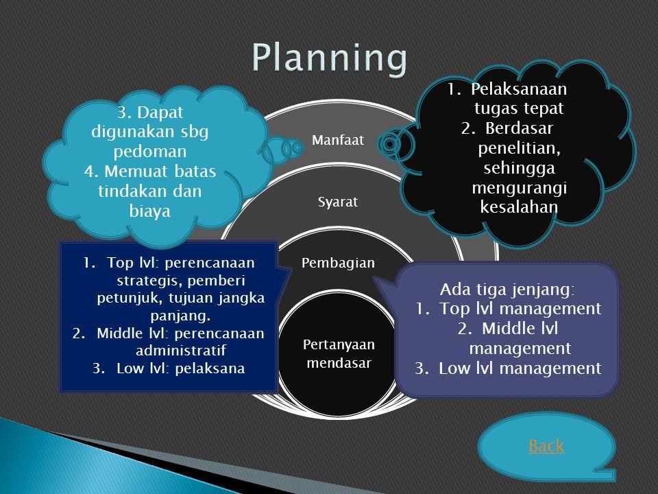 Planning Pelaksanaan tugas tepat