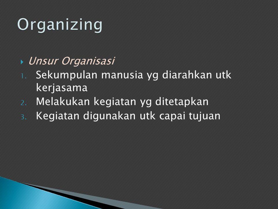 Organizing Unsur Organisasi