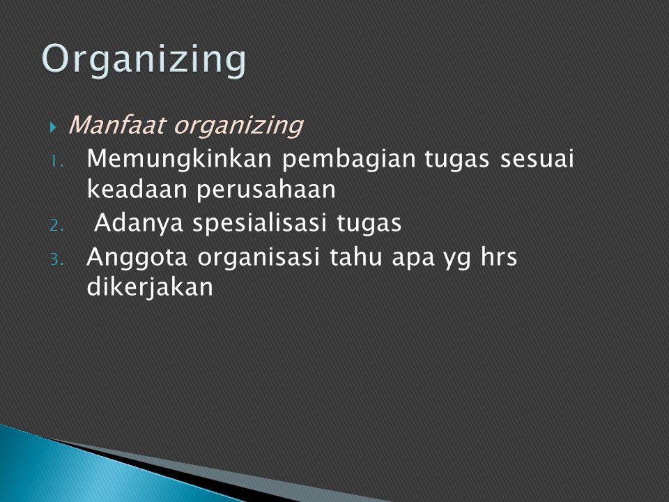 Organizing Manfaat organizing