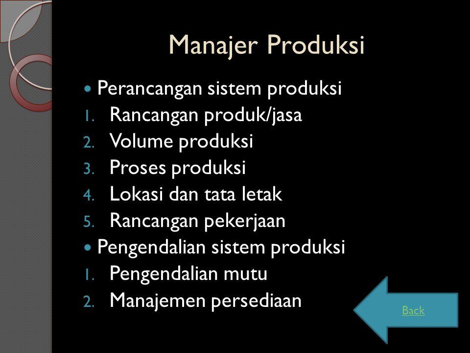 Manajer Produksi Perancangan sistem produksi Rancangan produk/jasa