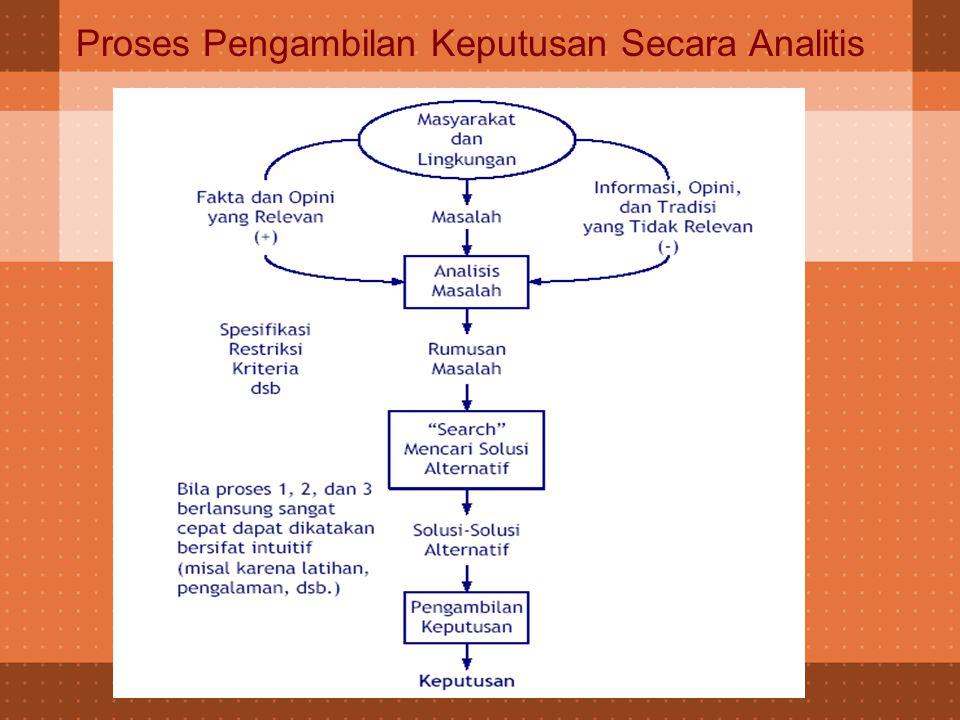 Proses Pengambilan Keputusan Secara Analitis