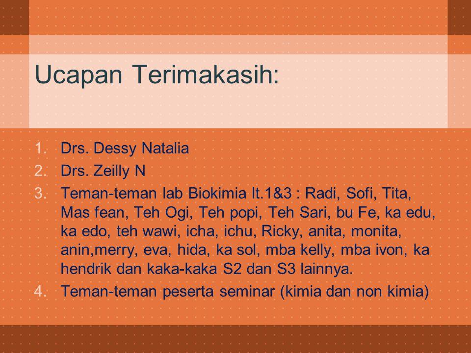 Ucapan Terimakasih: Drs. Dessy Natalia Drs. Zeilly N