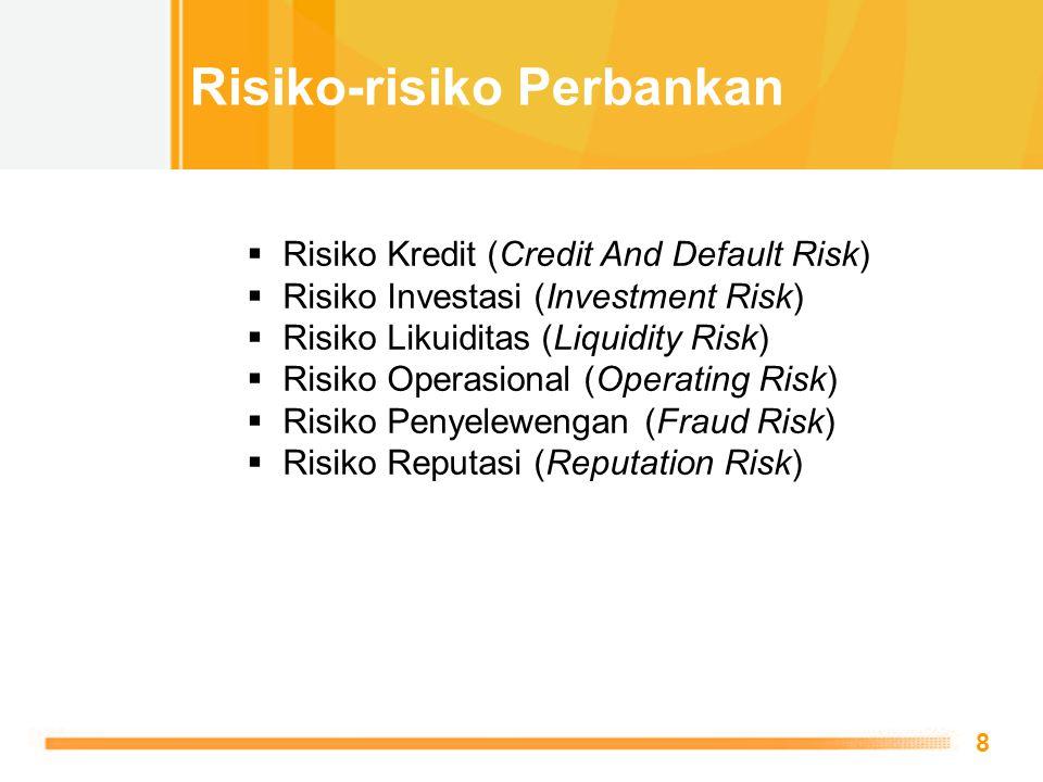 Risiko-risiko Perbankan