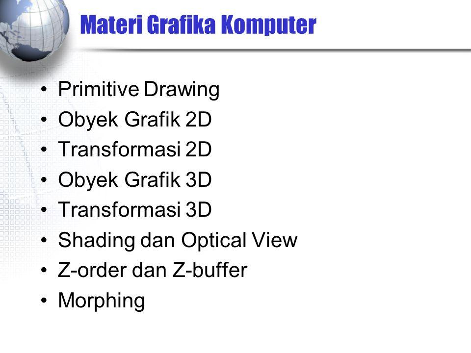 Materi Grafika Komputer