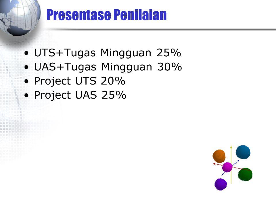 Presentase Penilaian UTS+Tugas Mingguan 25% UAS+Tugas Mingguan 30%