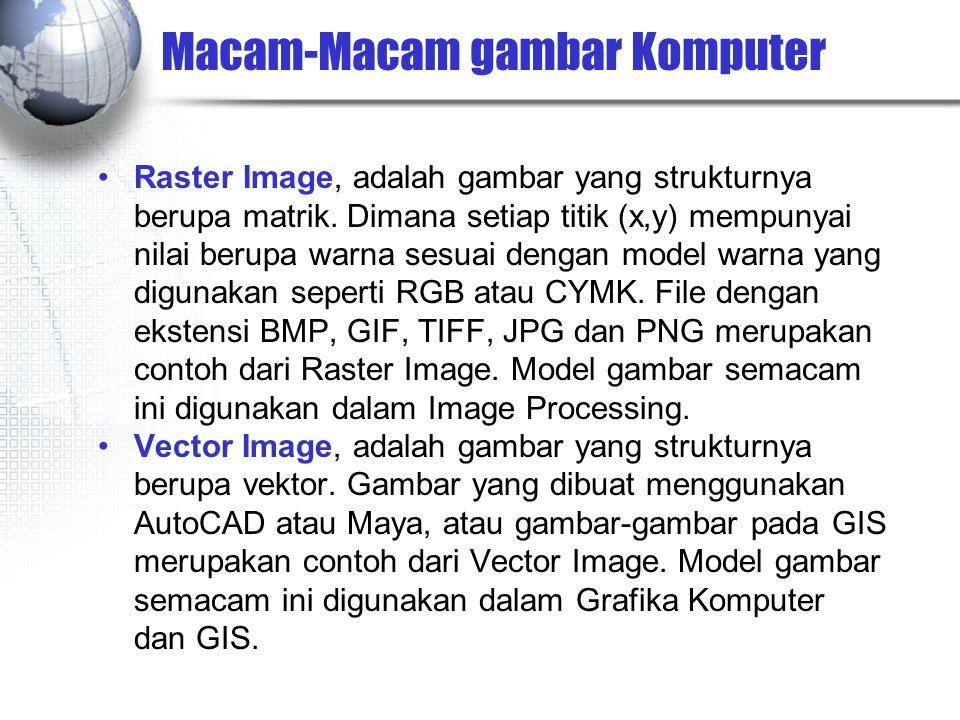 Macam-Macam gambar Komputer
