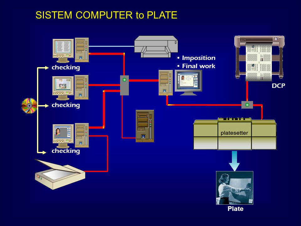 SISTEM COMPUTER to PLATE