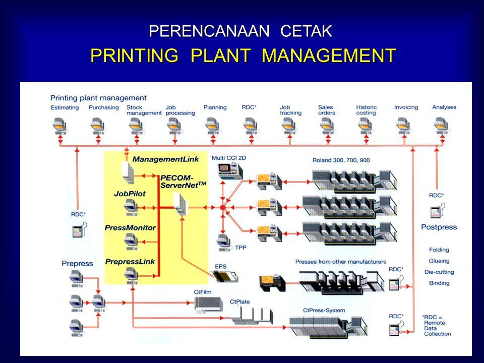 PRINTING PLANT MANAGEMENT