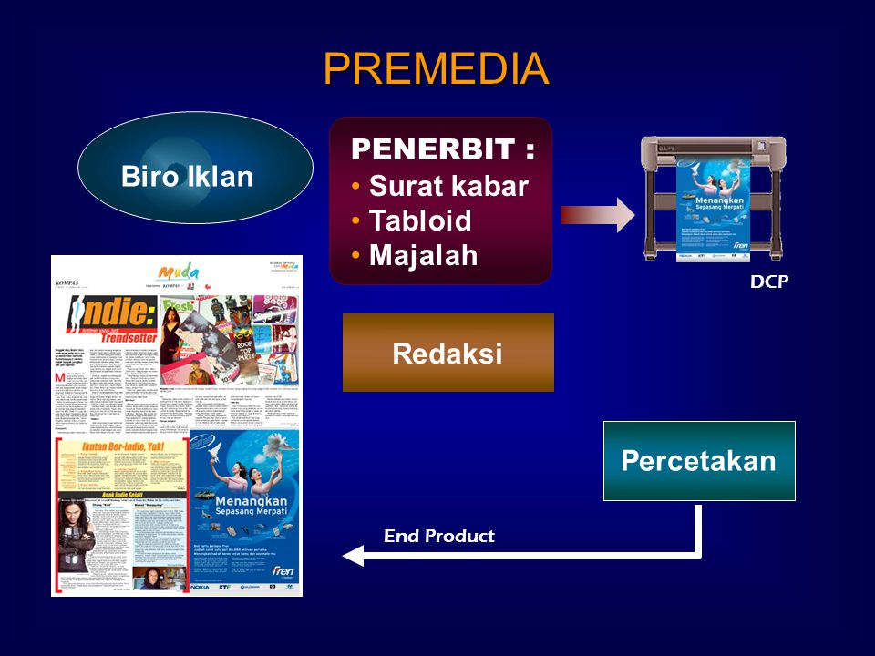 PREMEDIA PENERBIT : Biro Iklan Surat kabar Tabloid Majalah Redaksi