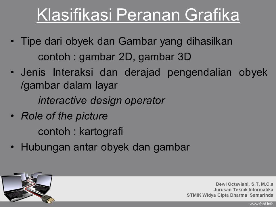 Klasifikasi Peranan Grafika
