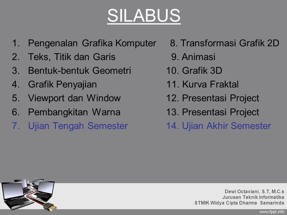 SILABUS Pengenalan Grafika Komputer 8. Transformasi Grafik 2D