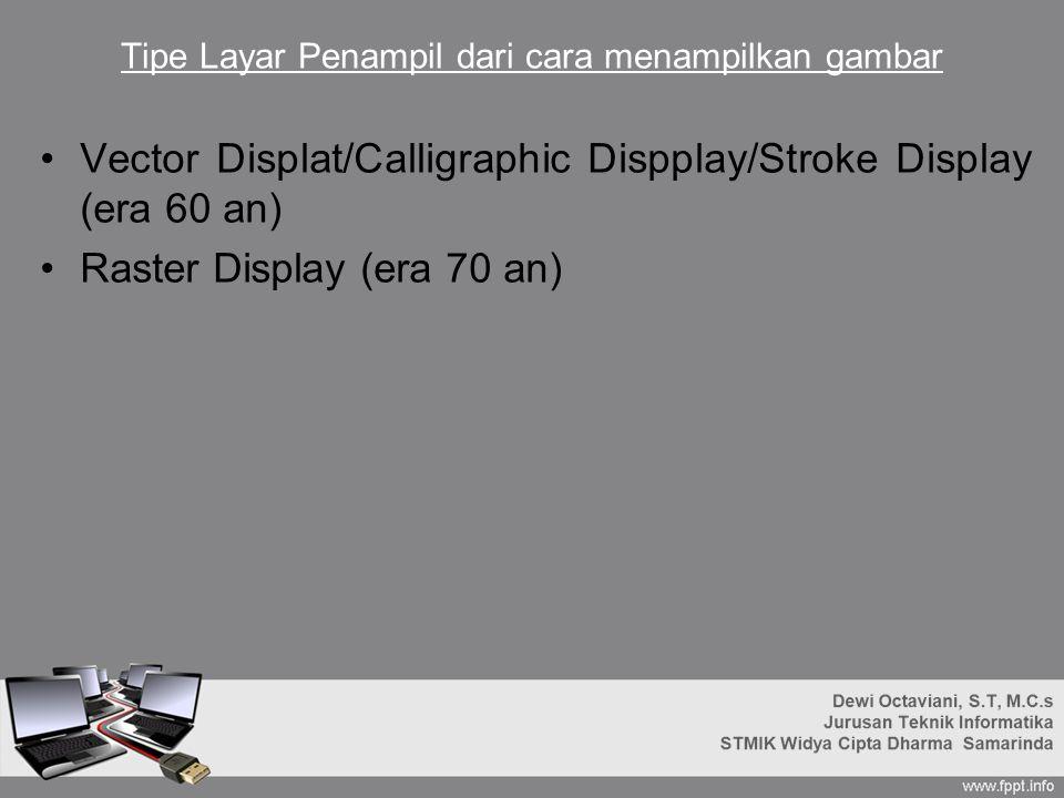 Tipe Layar Penampil dari cara menampilkan gambar