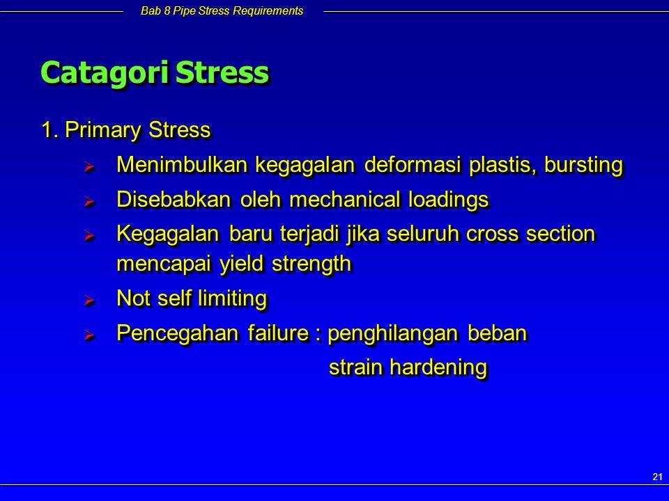 Catagori Stress 1. Primary Stress