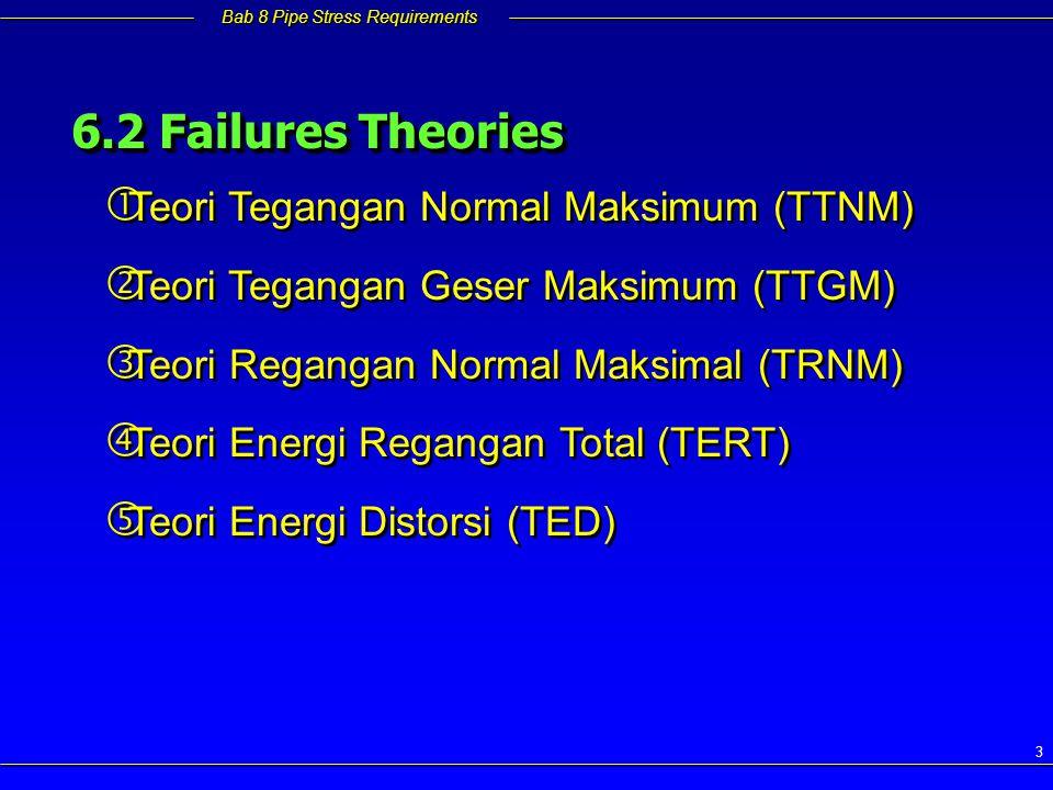 6.2 Failures Theories Teori Tegangan Normal Maksimum (TTNM)