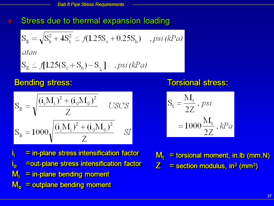 Stress due to thermal expansion loading
