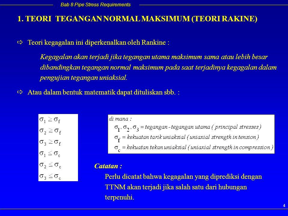 1. TEORI TEGANGAN NORMAL MAKSIMUM (TEORI RAKINE)