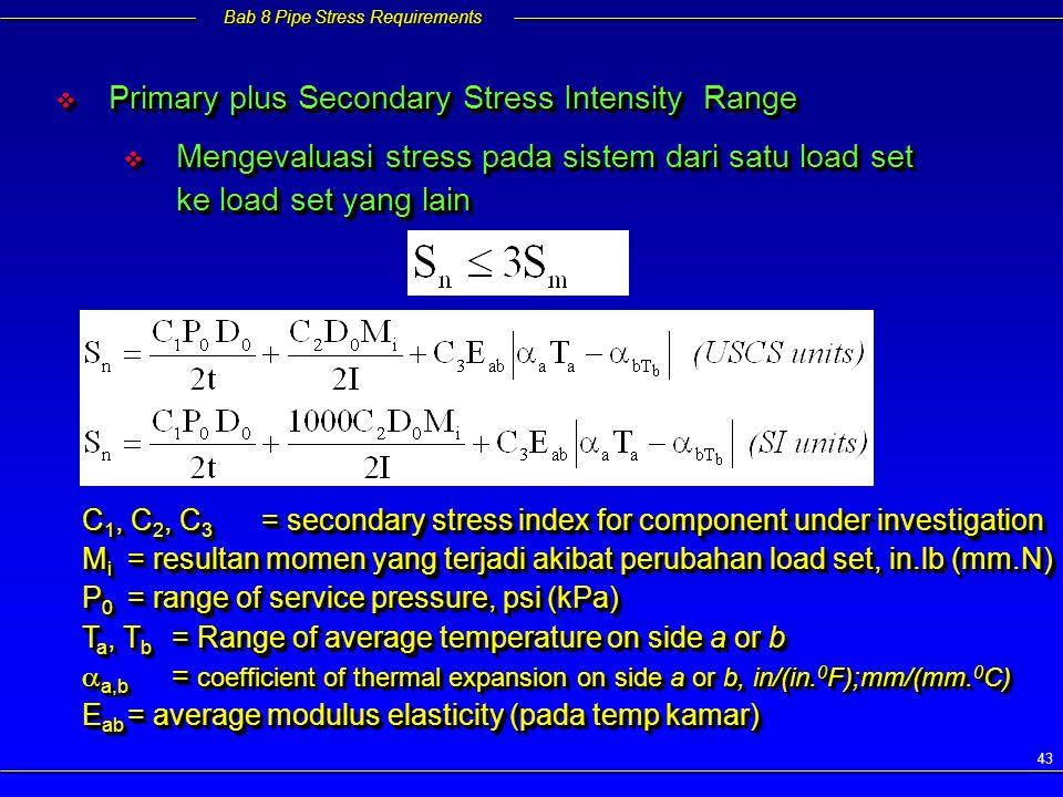 Primary plus Secondary Stress Intensity Range