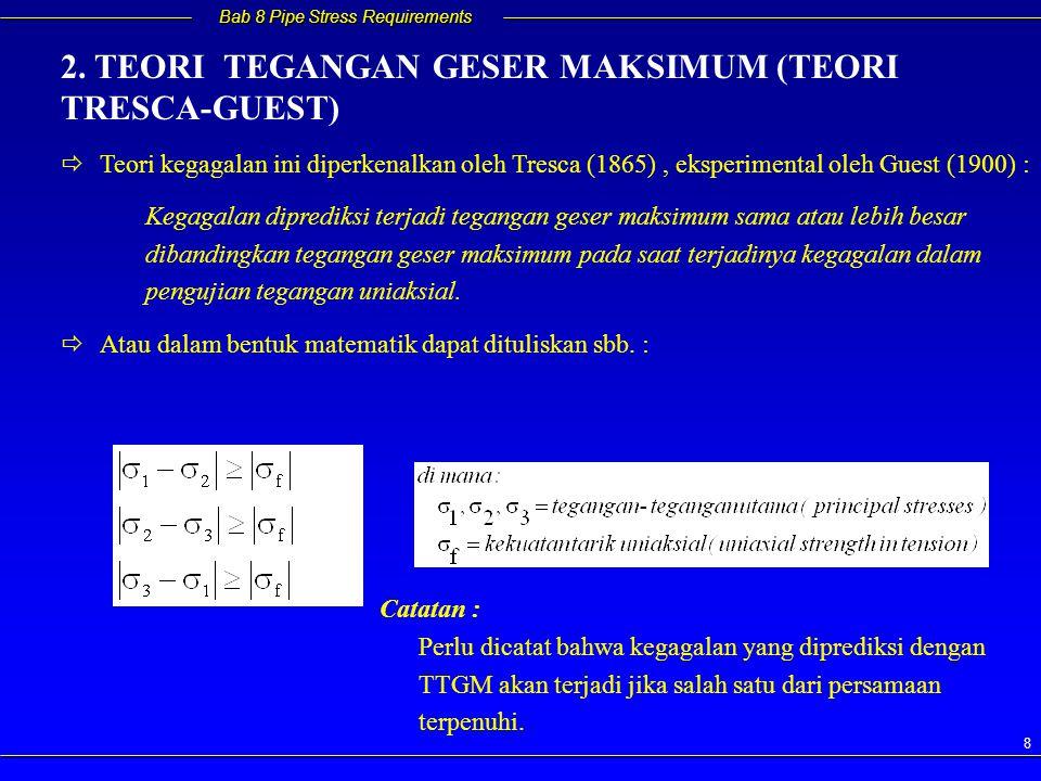 2. TEORI TEGANGAN GESER MAKSIMUM (TEORI TRESCA-GUEST)