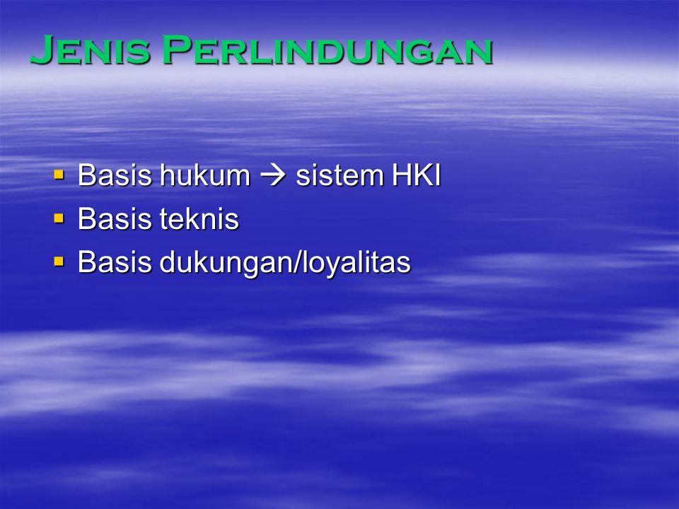 Jenis Perlindungan Basis hukum  sistem HKI Basis teknis