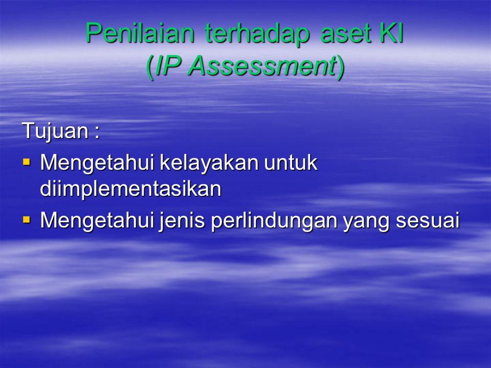 Penilaian terhadap aset KI (IP Assessment)