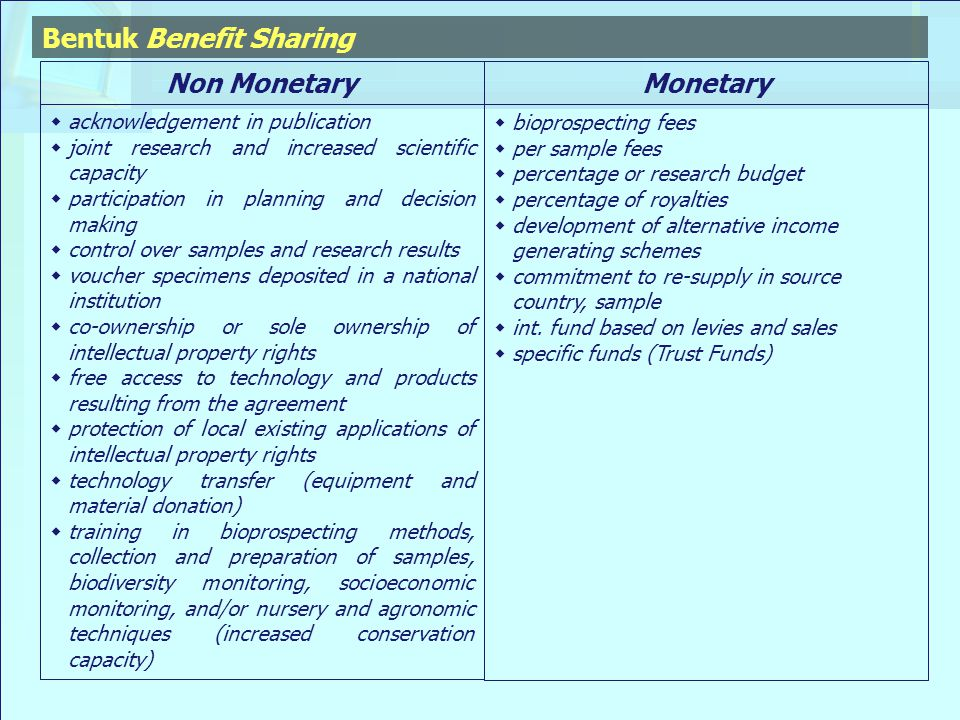 Bentuk Benefit Sharing