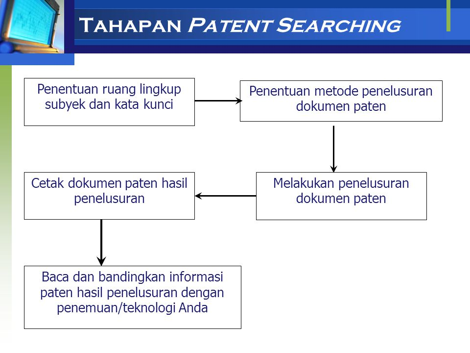 Tahapan Patent Searching
