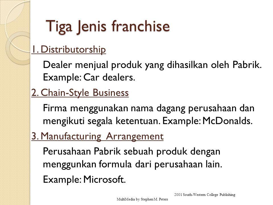 Tiga Jenis franchise 1. Distributorship