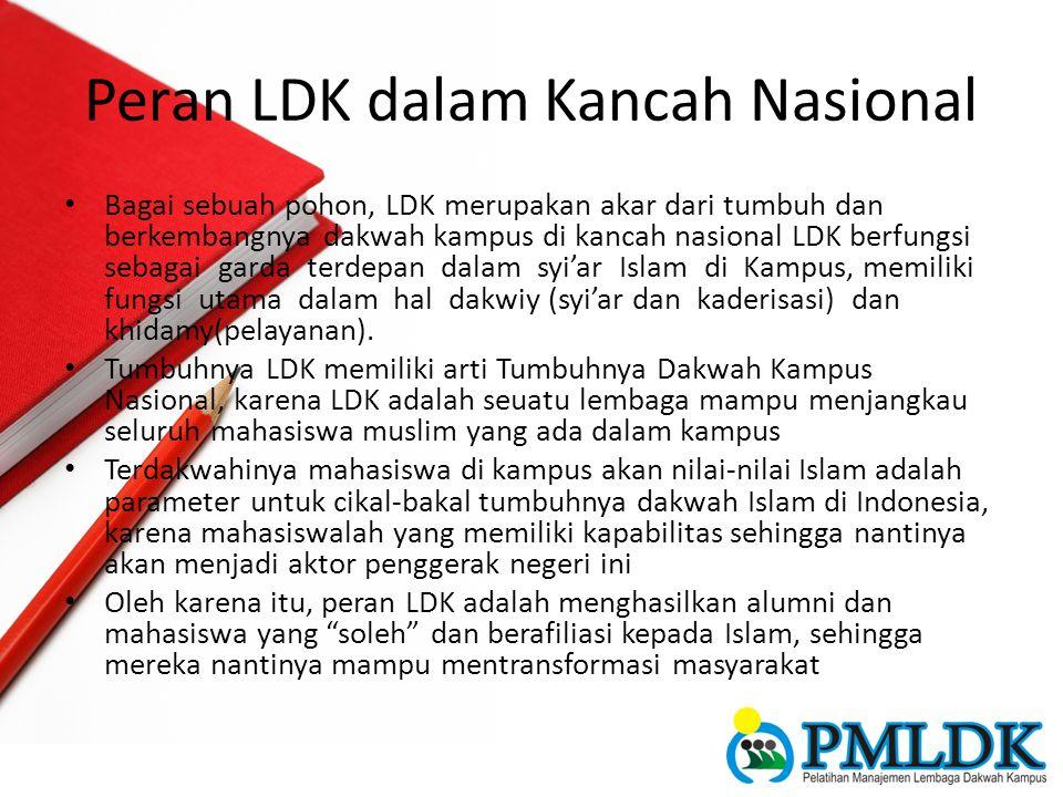 Peran LDK dalam Kancah Nasional