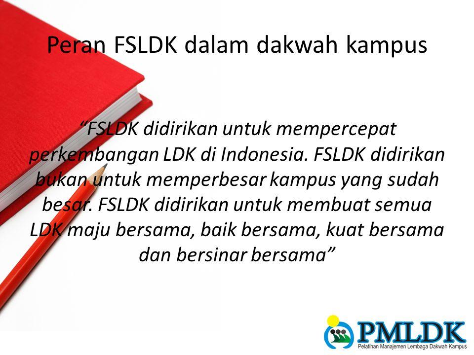 Peran FSLDK dalam dakwah kampus