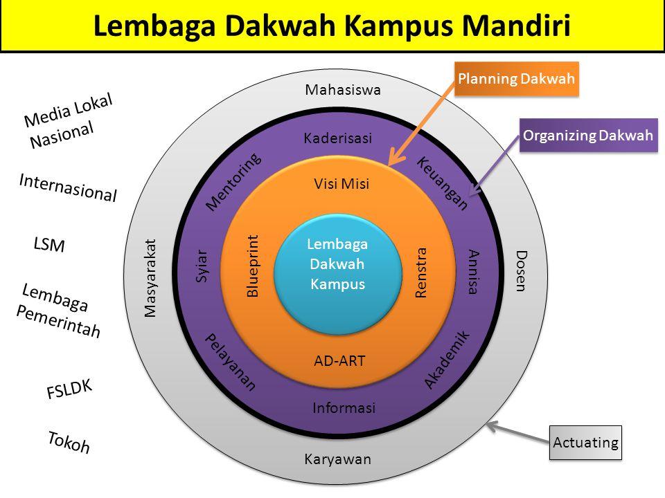 Lembaga Dakwah Kampus Mandiri