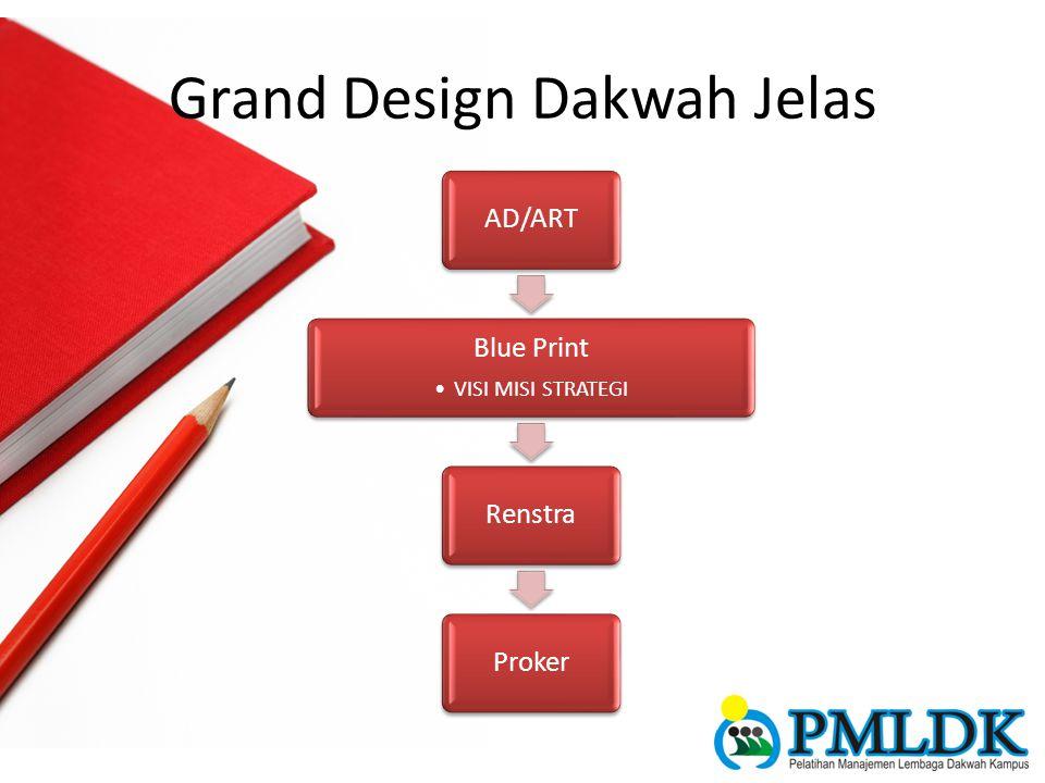 Grand Design Dakwah Jelas