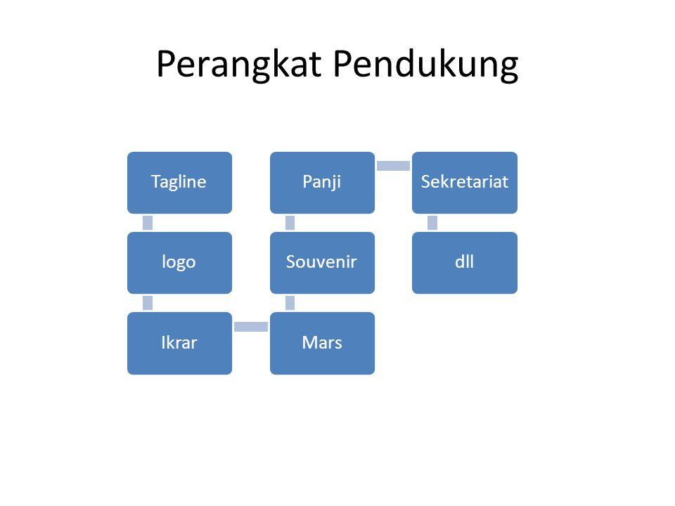 Perangkat Pendukung Tagline logo Ikrar Mars Souvenir Panji Sekretariat