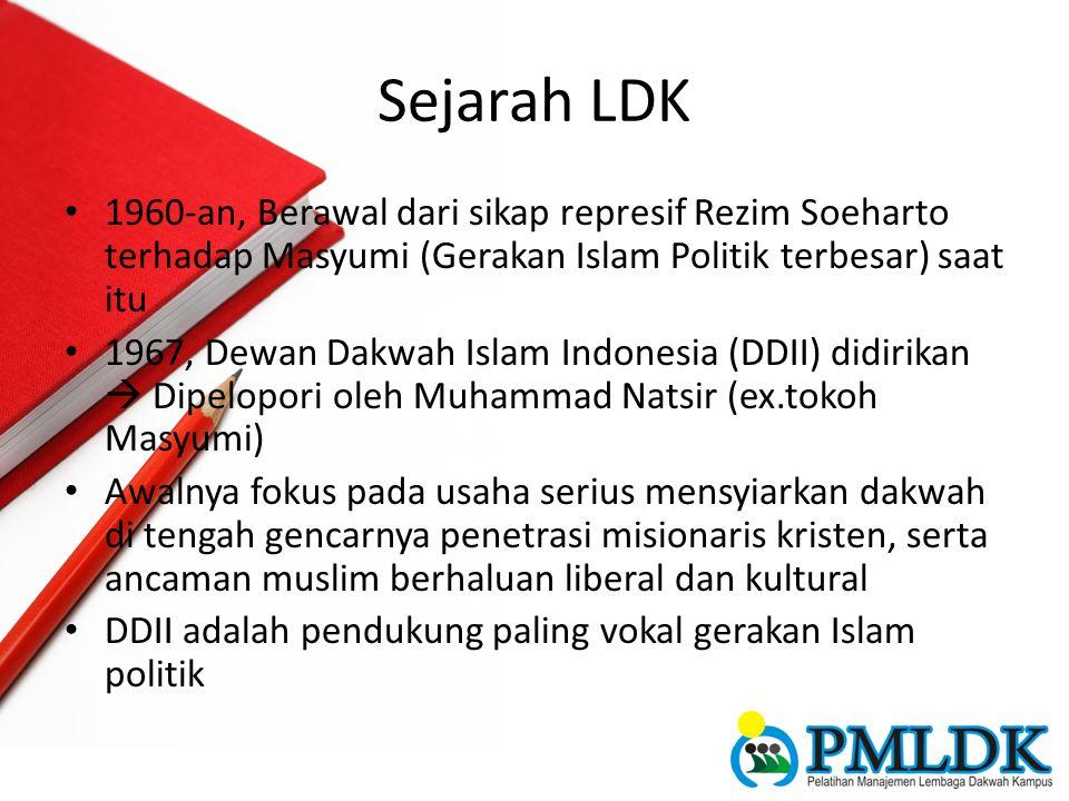 Sejarah LDK 1960-an, Berawal dari sikap represif Rezim Soeharto terhadap Masyumi (Gerakan Islam Politik terbesar) saat itu.