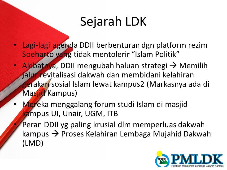 Sejarah LDK Lagi-lagi agenda DDII berbenturan dgn platform rezim Soeharto yang tidak mentolerir Islam Politik