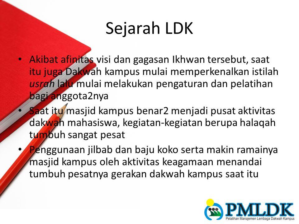 Sejarah LDK