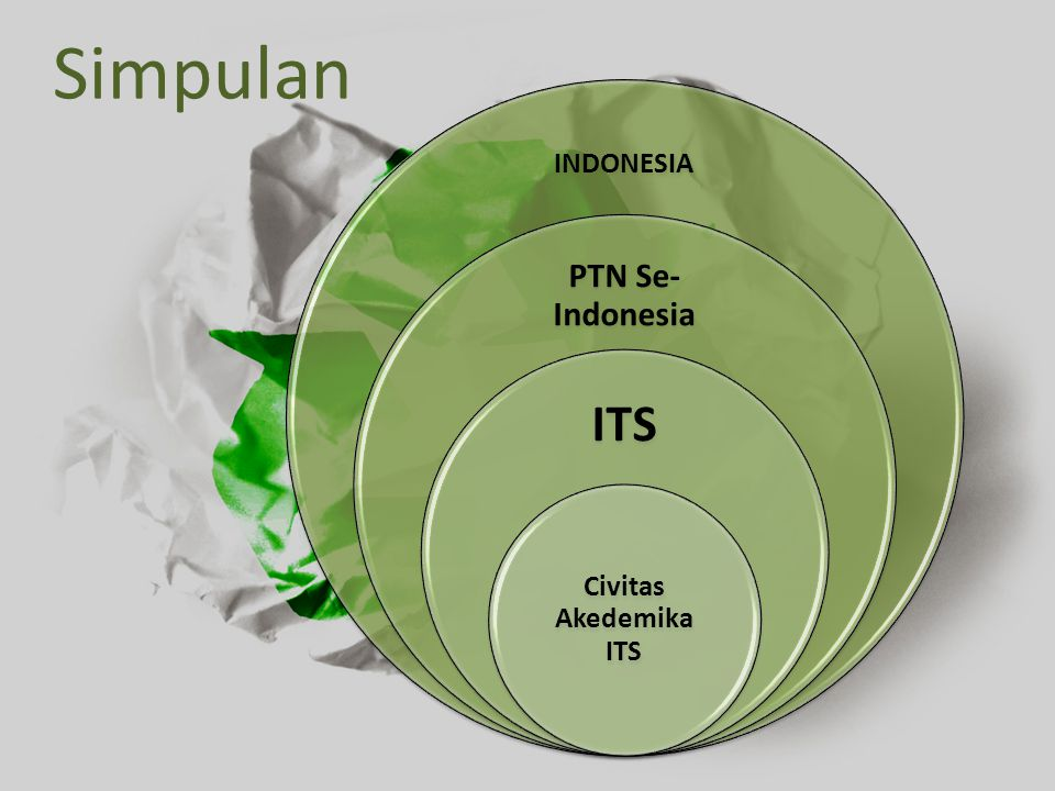 Simpulan INDONESIA PTN Se-Indonesia ITS Civitas Akedemika ITS
